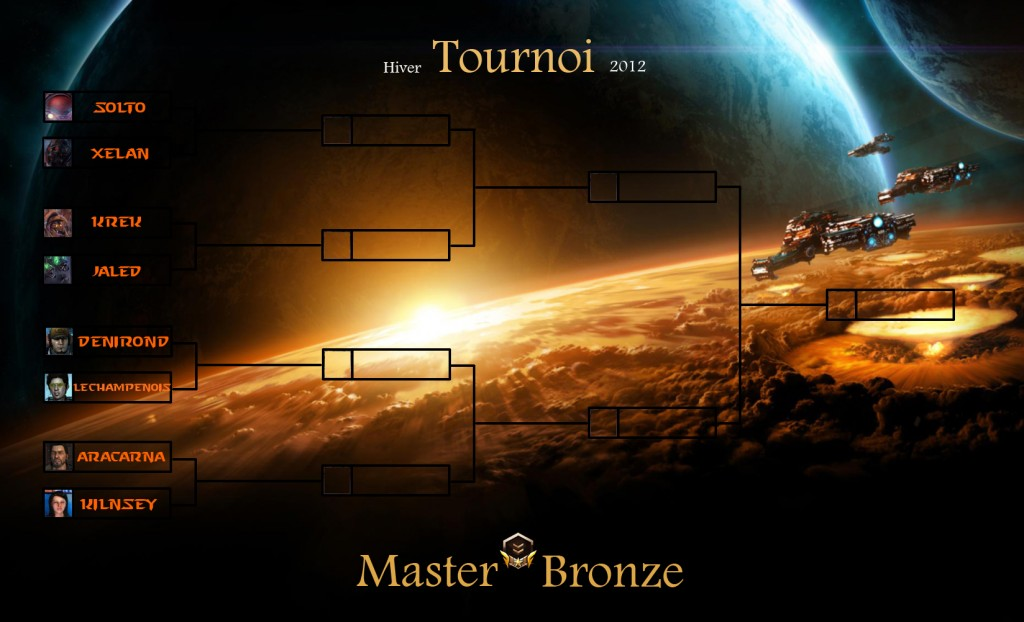 Tableau matchs Tournoi Master-bronze Hiver 2012