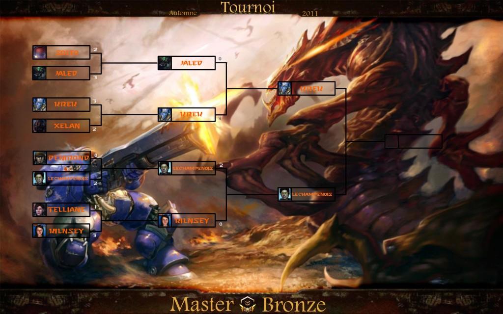 Tournoi-Master-bronze_2011-finale
